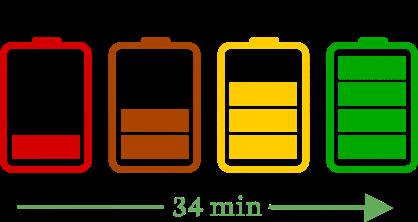 reincare baterii-acidstudios